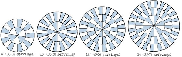 circular wedding cake cutting guide